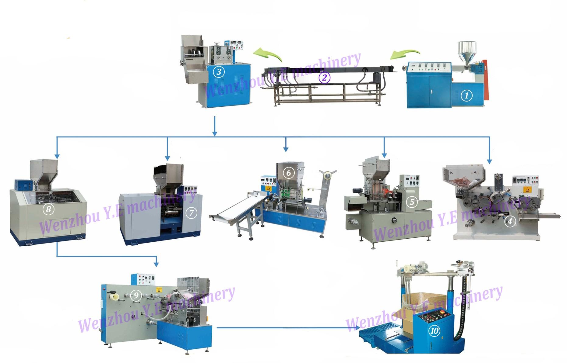 drinking straw machine flow diagram
